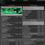 The Greenery Studio Equipment Rental Page